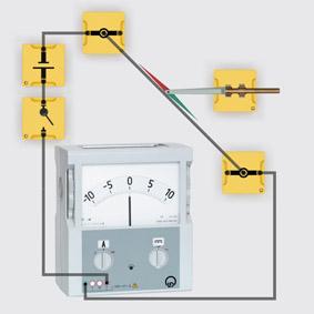 Magnetische Wirkung des elektrischen Stromes - Aufbau mit Leiterbausteinen