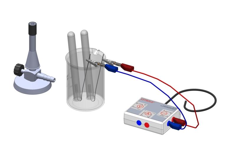 Elektrolyse von Wasser - Digital