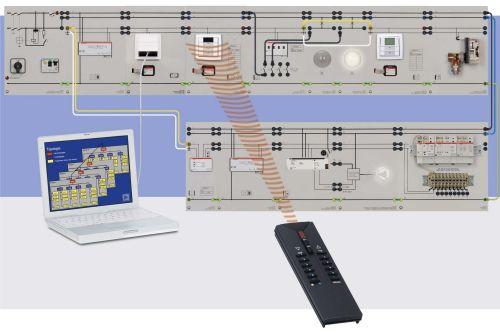 EIB/KNX Linienkoppler mit ETS5